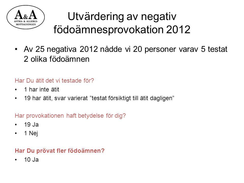 Utvärdering av negativ födoämnesprovokation 2012