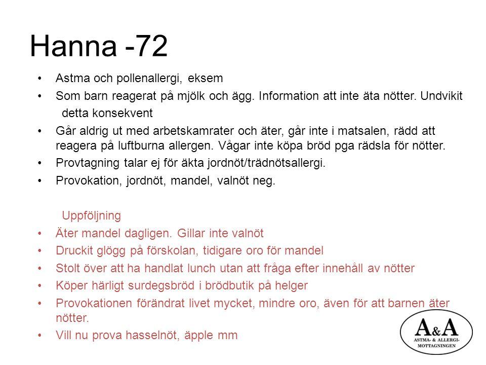Hanna -72 Astma och pollenallergi, eksem