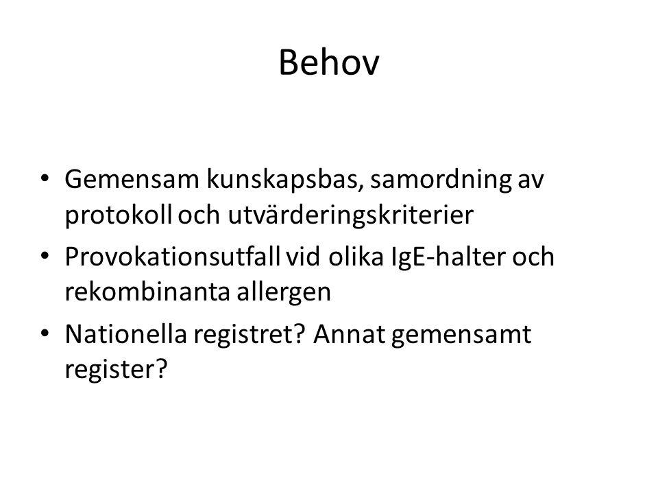 Behov Gemensam kunskapsbas, samordning av protokoll och utvärderingskriterier. Provokationsutfall vid olika IgE-halter och rekombinanta allergen.