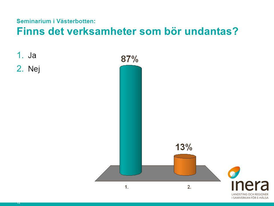 Seminarium i Västerbotten: Finns det verksamheter som bör undantas