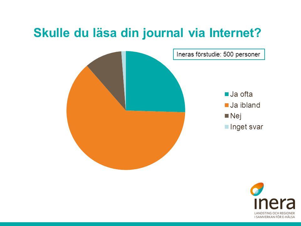 Skulle du läsa din journal via Internet