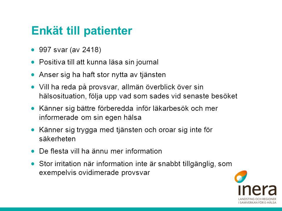 Enkät till patienter 997 svar (av 2418)