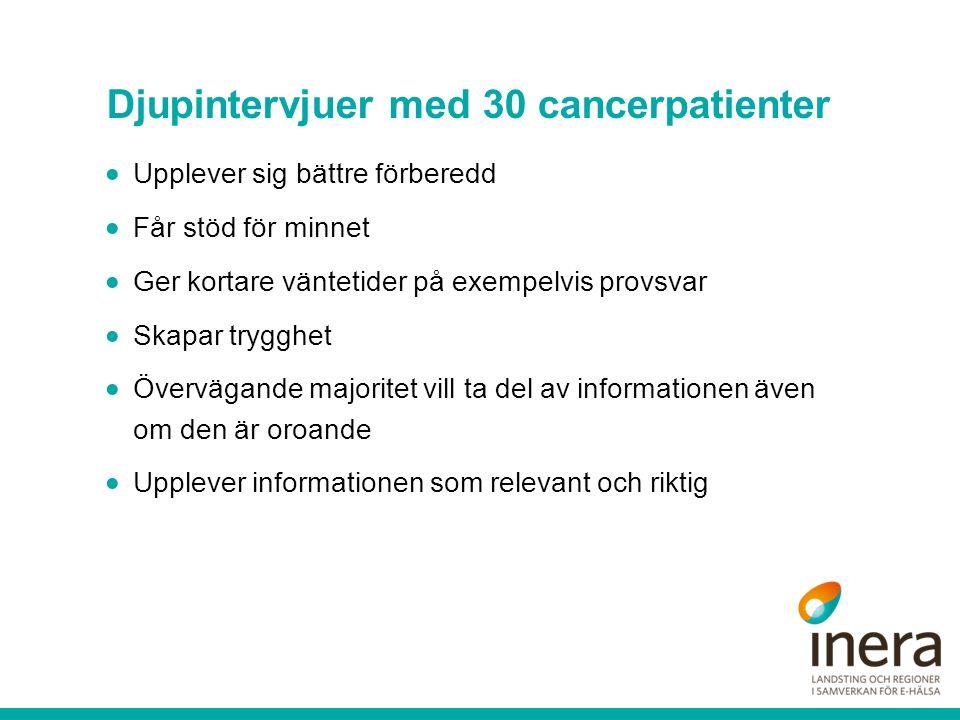 Djupintervjuer med 30 cancerpatienter