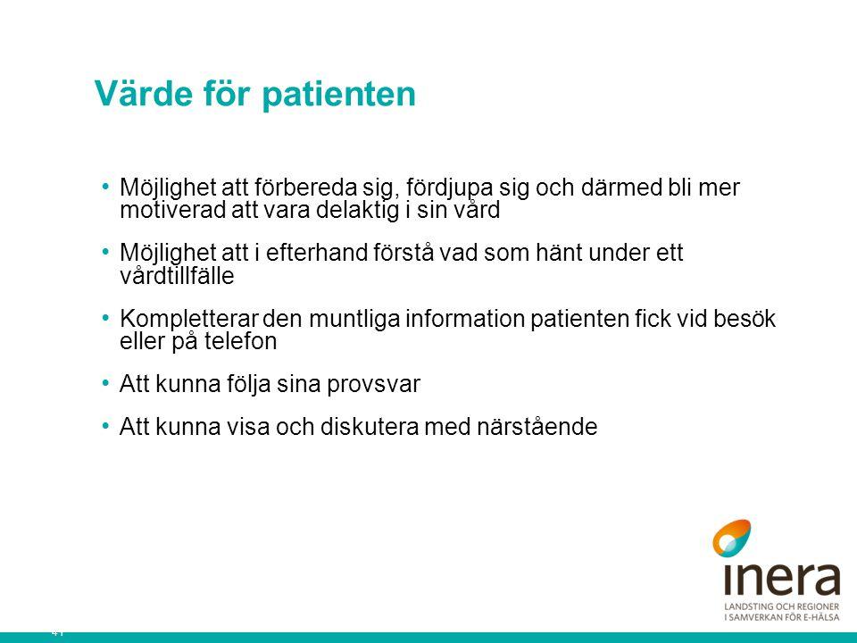 Värde för patienten Möjlighet att förbereda sig, fördjupa sig och därmed bli mer motiverad att vara delaktig i sin vård.