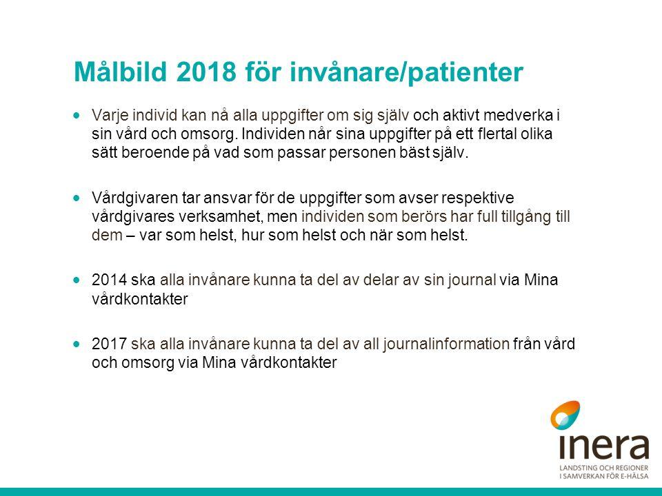 Målbild 2018 för invånare/patienter