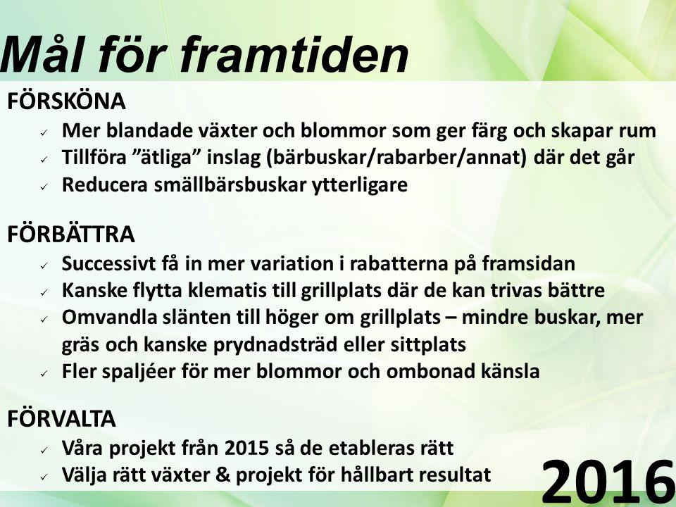 2016 Mål för framtiden FÖRSKÖNA FÖRBÄTTRA FÖRVALTA