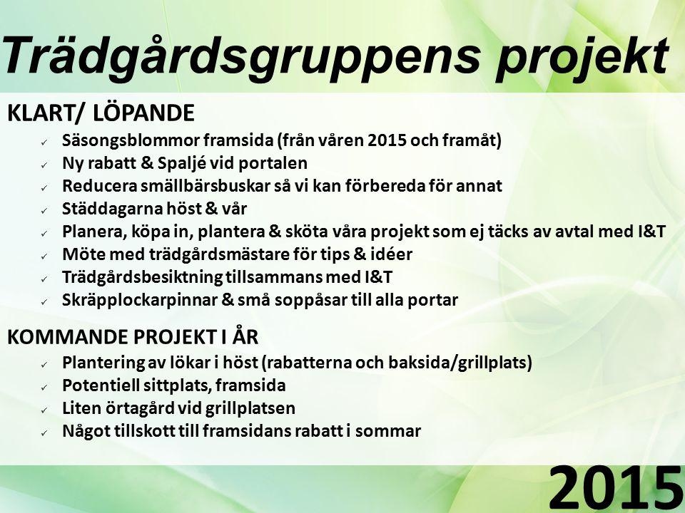 2015 Trädgårdsgruppens projekt KLART/ LÖPANDE KOMMANDE PROJEKT I ÅR