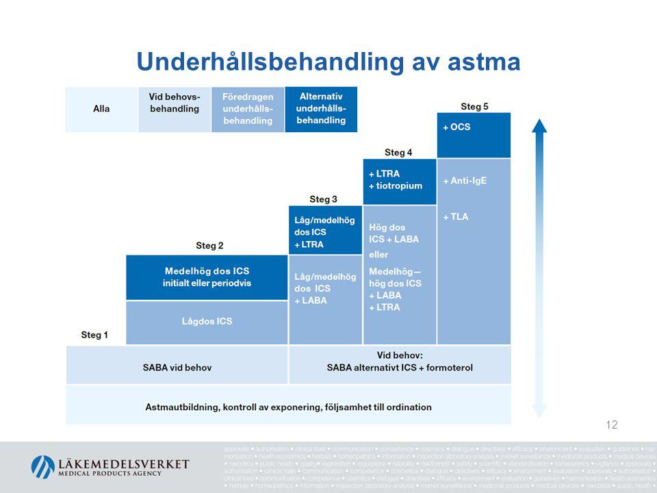 Underhållsbehandling av astma