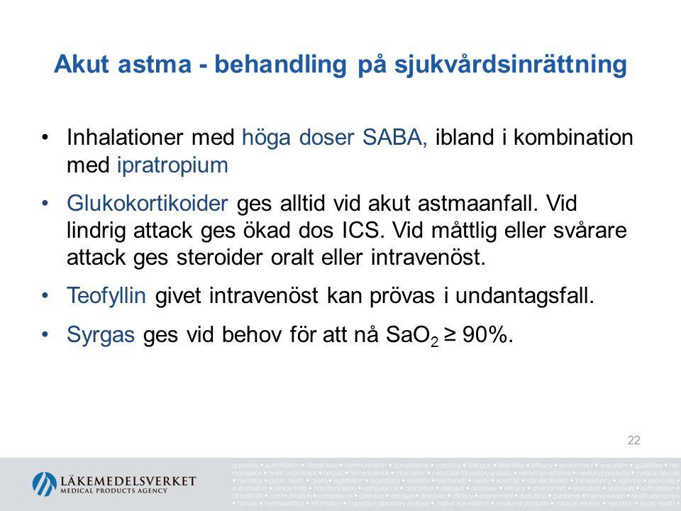 Akut astma - behandling på sjukvårdsinrättning