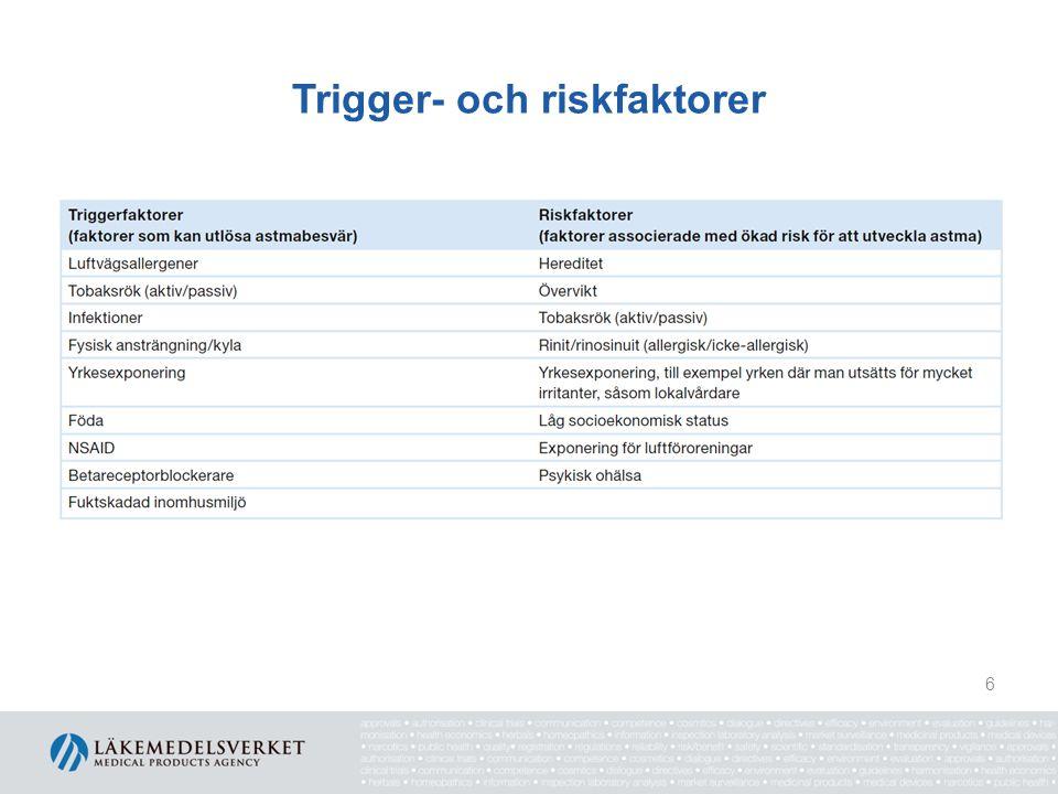Trigger- och riskfaktorer