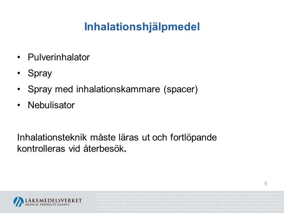 Inhalationshjälpmedel