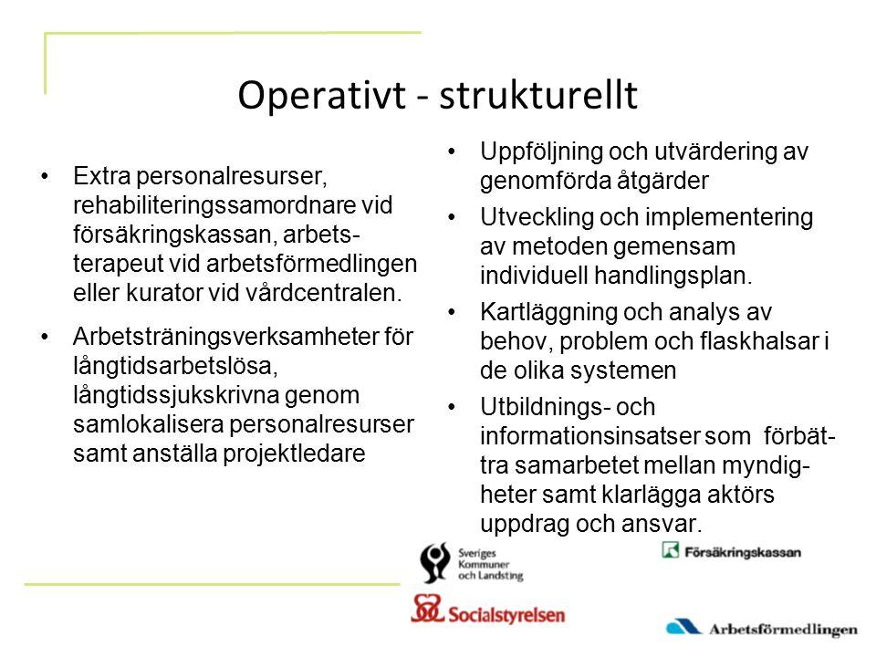 Operativt - strukturellt