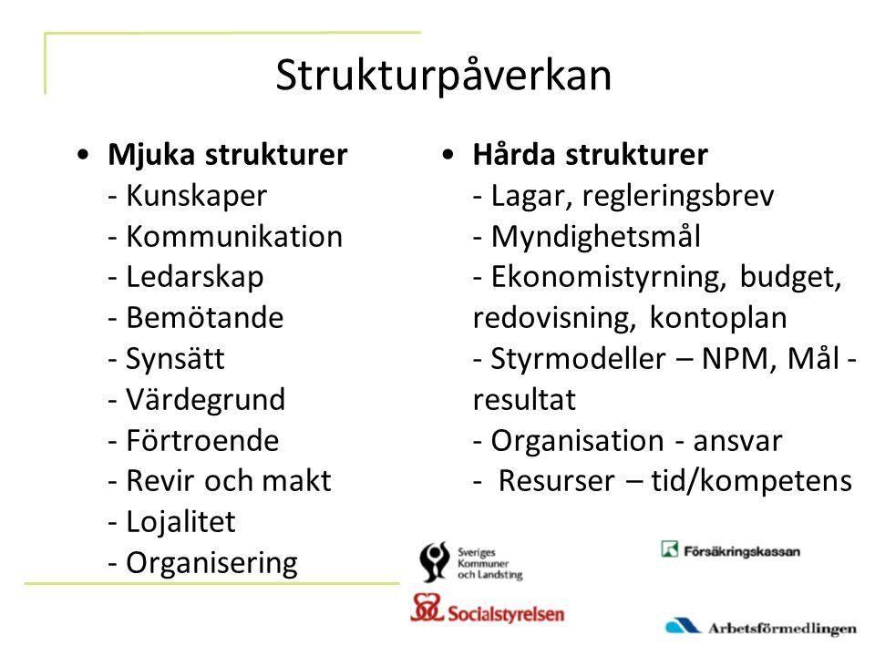 Strukturpåverkan