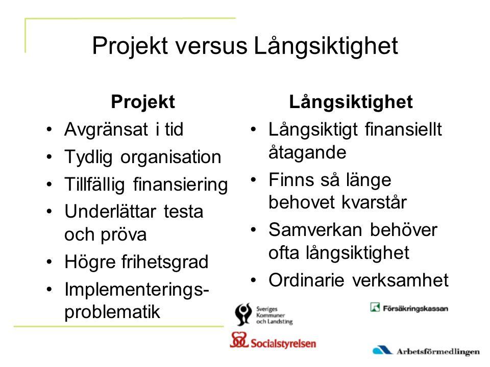 Projekt versus Långsiktighet