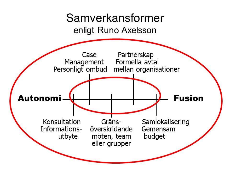 Samverkansformer enligt Runo Axelsson