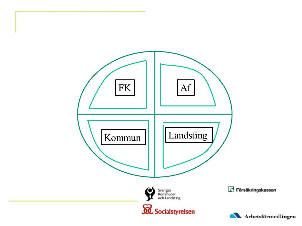 FK Af Landsting Kommun