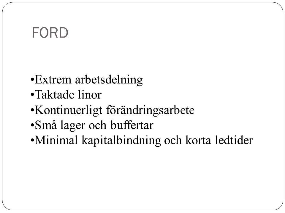 FORD Extrem arbetsdelning Taktade linor
