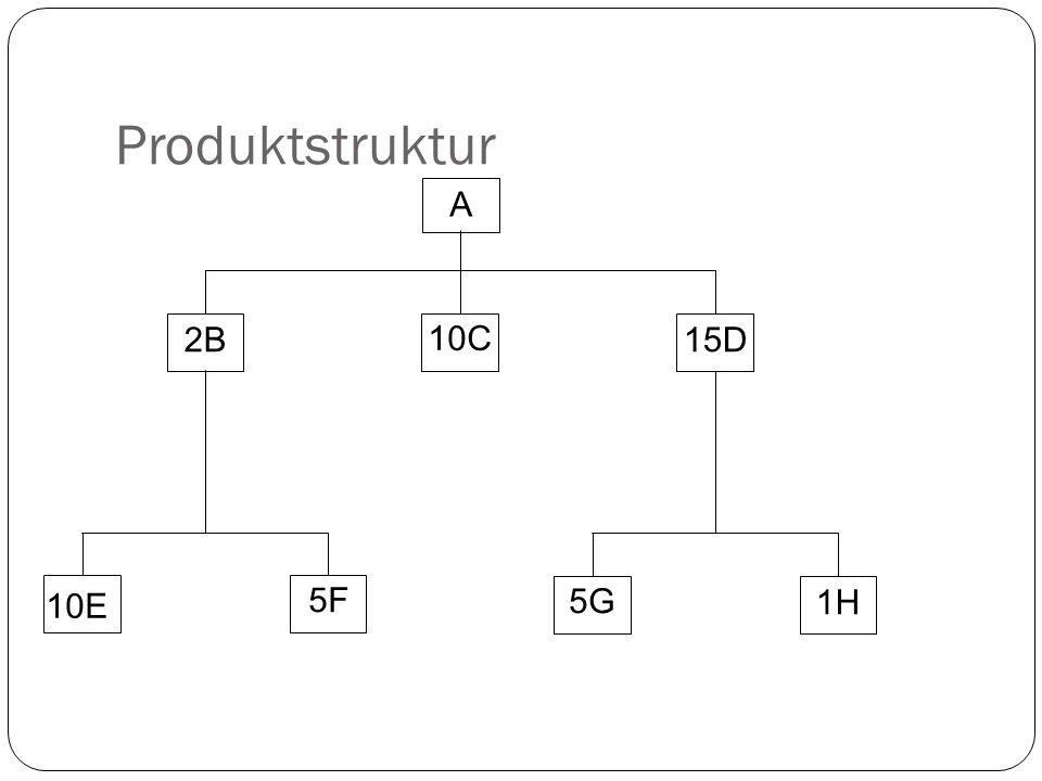 Produktstruktur 10C 2B 15D 5F 5G 1H A 10E