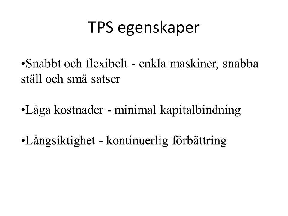 TPS egenskaper Snabbt och flexibelt - enkla maskiner, snabba ställ och små satser. Låga kostnader - minimal kapitalbindning.