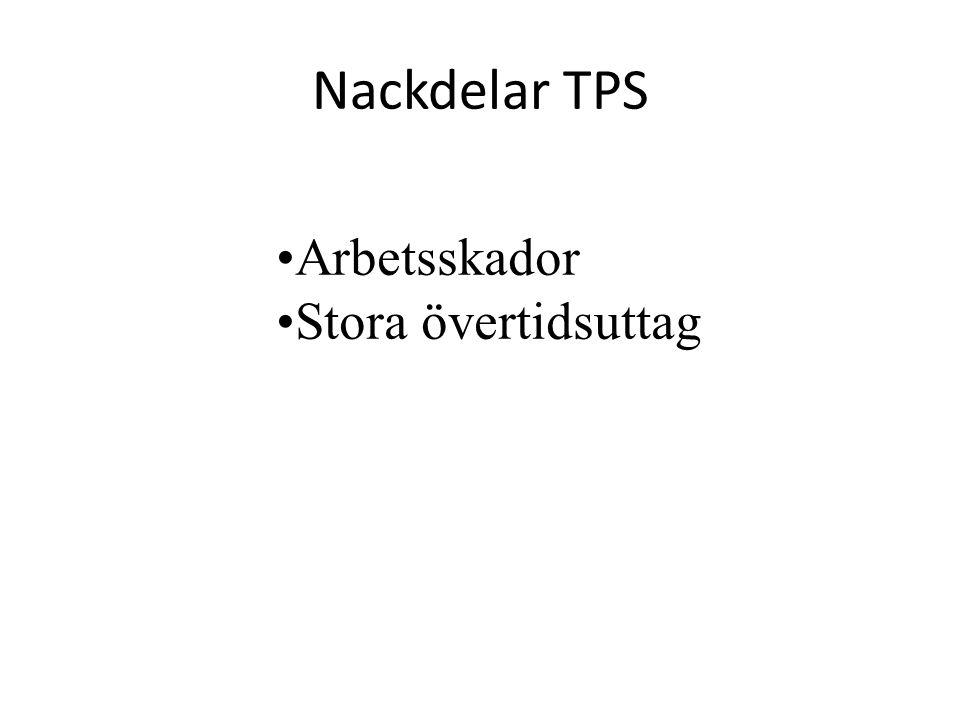 Nackdelar TPS Arbetsskador Stora övertidsuttag