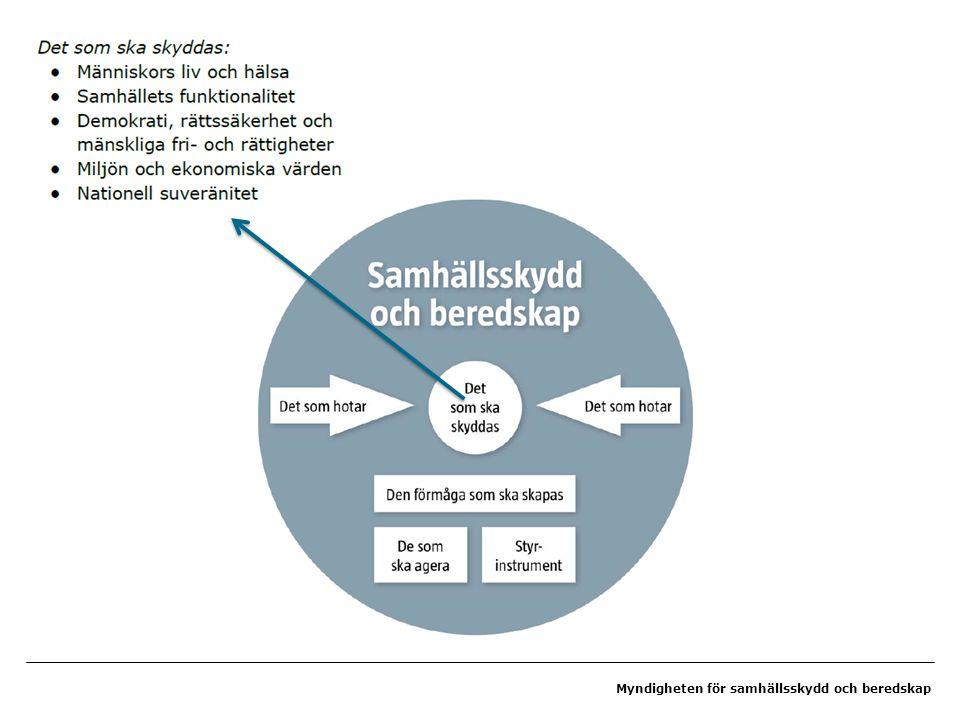 Inriktningen fastställdes 2014 av Helena Lindberg och är ett sätt rama in vad området samhällsskydd och beredskap handlar om och vad aktörerna ska fokusera på