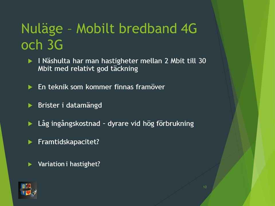 Nuläge – Mobilt bredband 4G och 3G