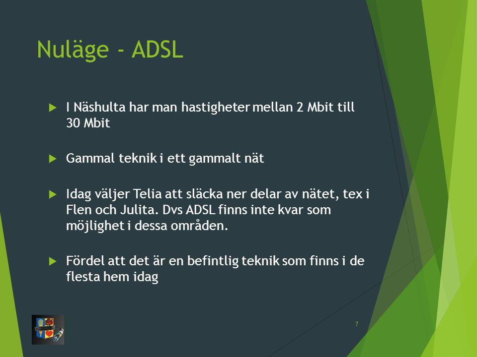 Nuläge - ADSL I Näshulta har man hastigheter mellan 2 Mbit till 30 Mbit. Gammal teknik i ett gammalt nät.