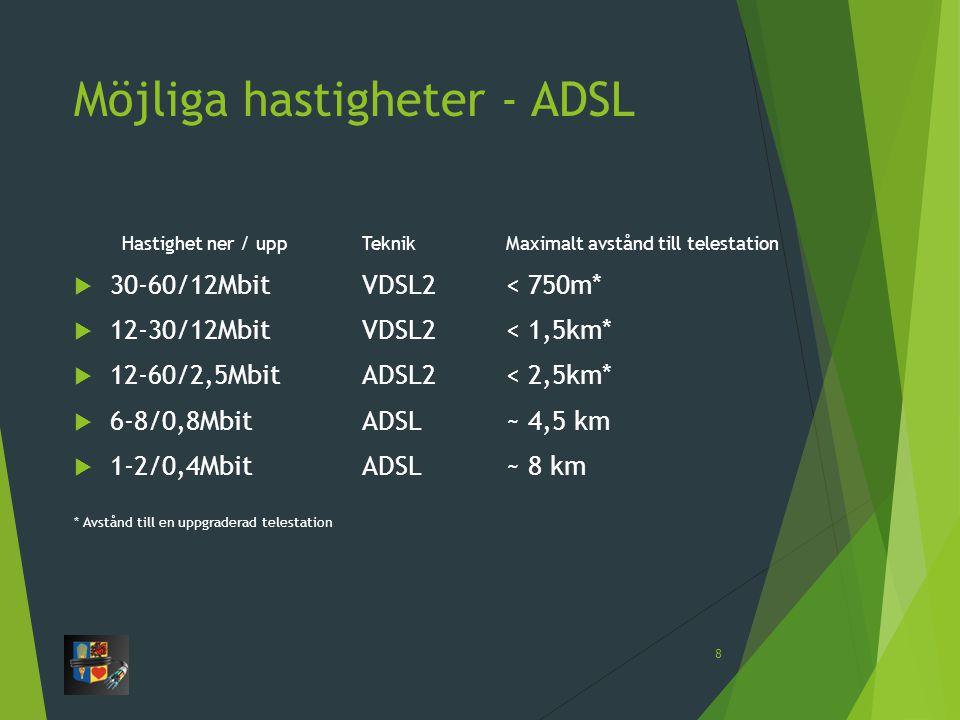 Möjliga hastigheter - ADSL