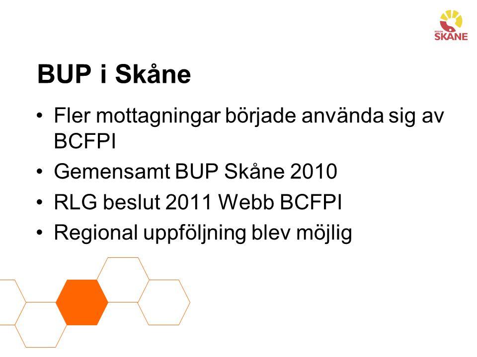 BUP i Skåne Fler mottagningar började använda sig av BCFPI