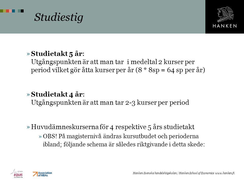Studiestig Studietakt 5 år: Utgångspunkten är att man tar i medeltal 2 kurser per period vilket gör åtta kurser per år (8 * 8sp = 64 sp per år)