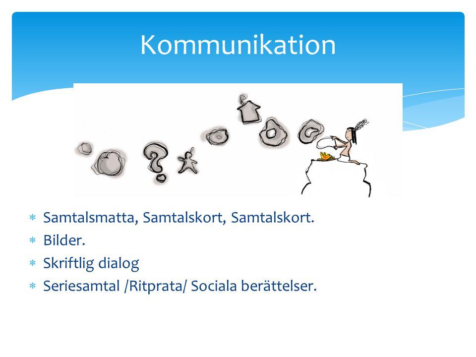 Kommunikation Samtalsmatta, Samtalskort, Samtalskort. Bilder.