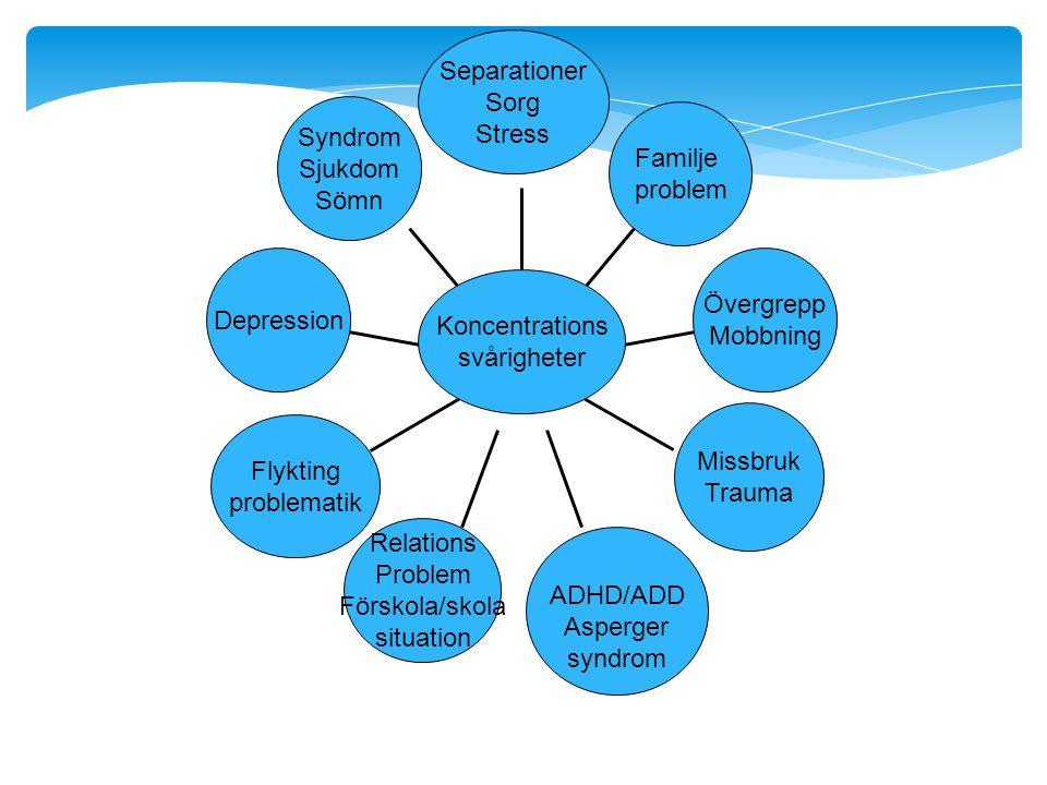 Separationer Sorg. Stress. Familje. problem. Övergrepp. Mobbning. Missbruk. Trauma. ADHD/ADD.