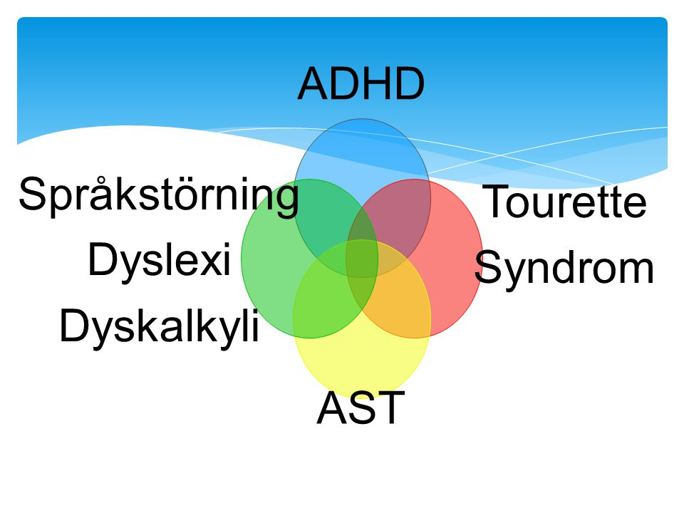 ADHD Tourette Syndrom AST Språkstörning Dyslexi Dyskalkyli