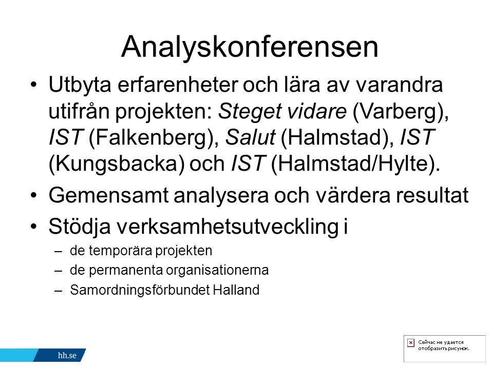 Analyskonferensen