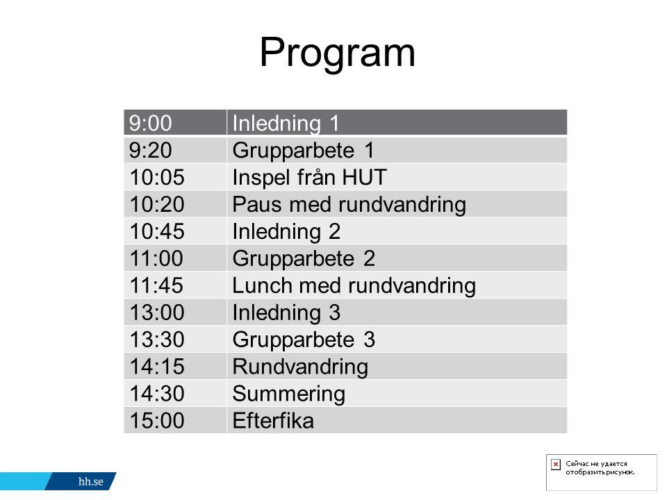 Program 9:00 Inledning 1 9:20 Grupparbete 1 10:05 Inspel från HUT