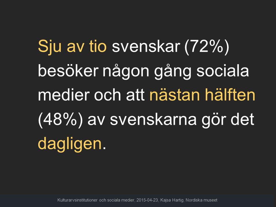 Sju av tio svenskar (72%) besöker någon gång sociala medier och att nästan hälften (48%) av svenskarna gör det dagligen.