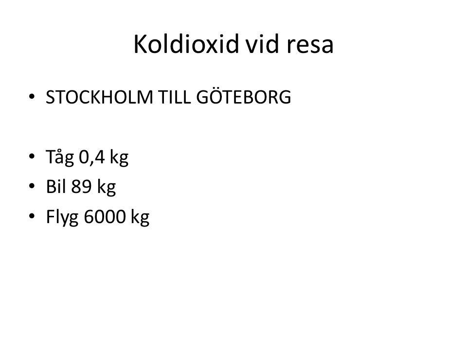 Koldioxid vid resa STOCKHOLM TILL GÖTEBORG Tåg 0,4 kg Bil 89 kg