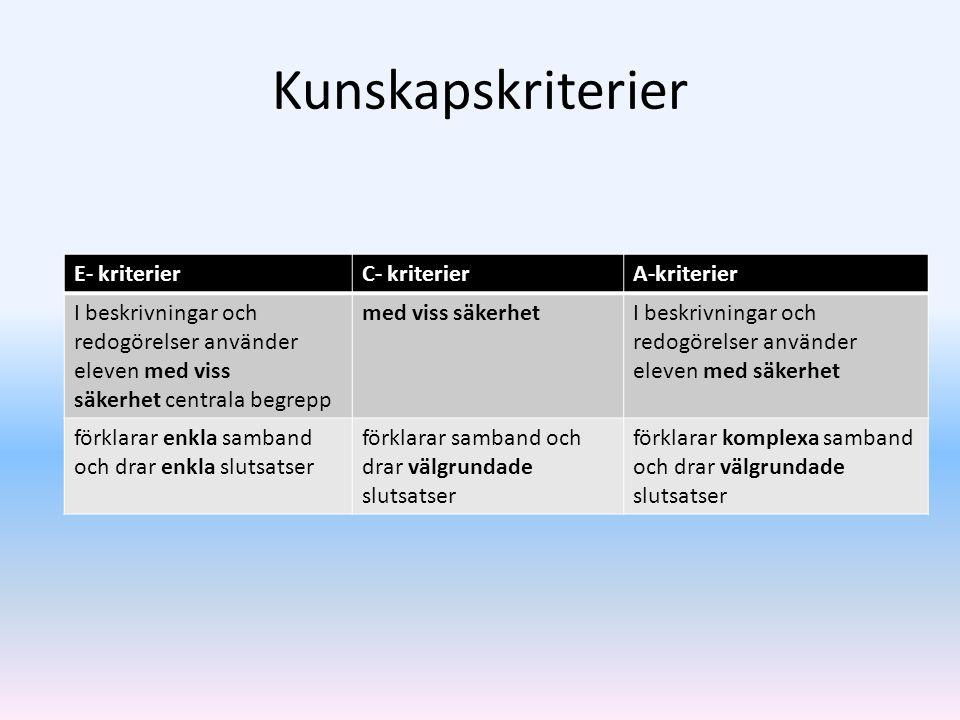Kunskapskriterier E- kriterier C- kriterier A-kriterier