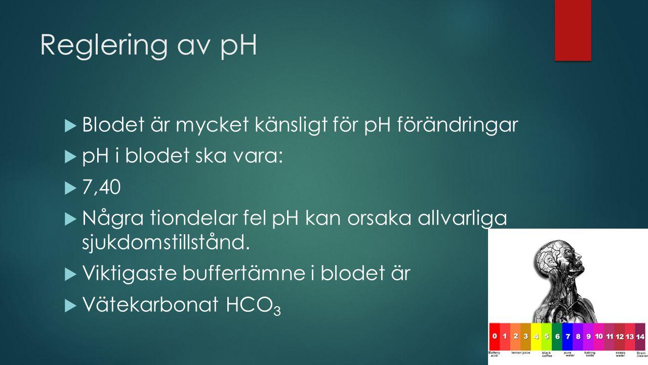 Reglering av pH Blodet är mycket känsligt för pH förändringar
