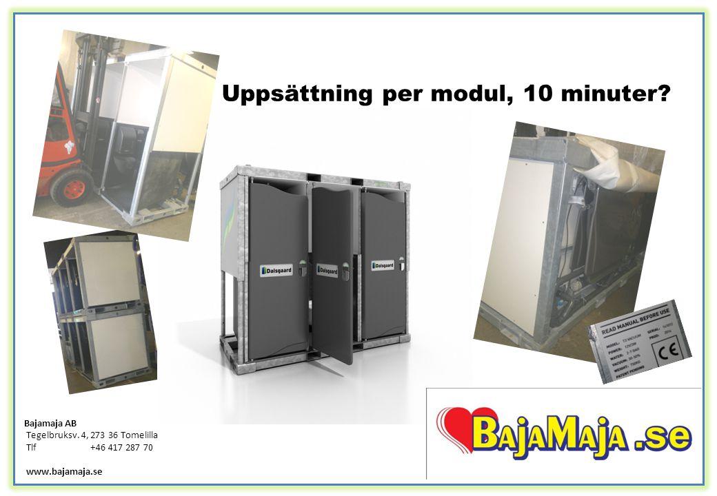 Uppsättning per modul, 10 minuter