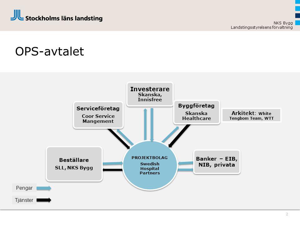 OPS-avtalet Investerare Skanska, Innisfree Builder Skanska Healthcare