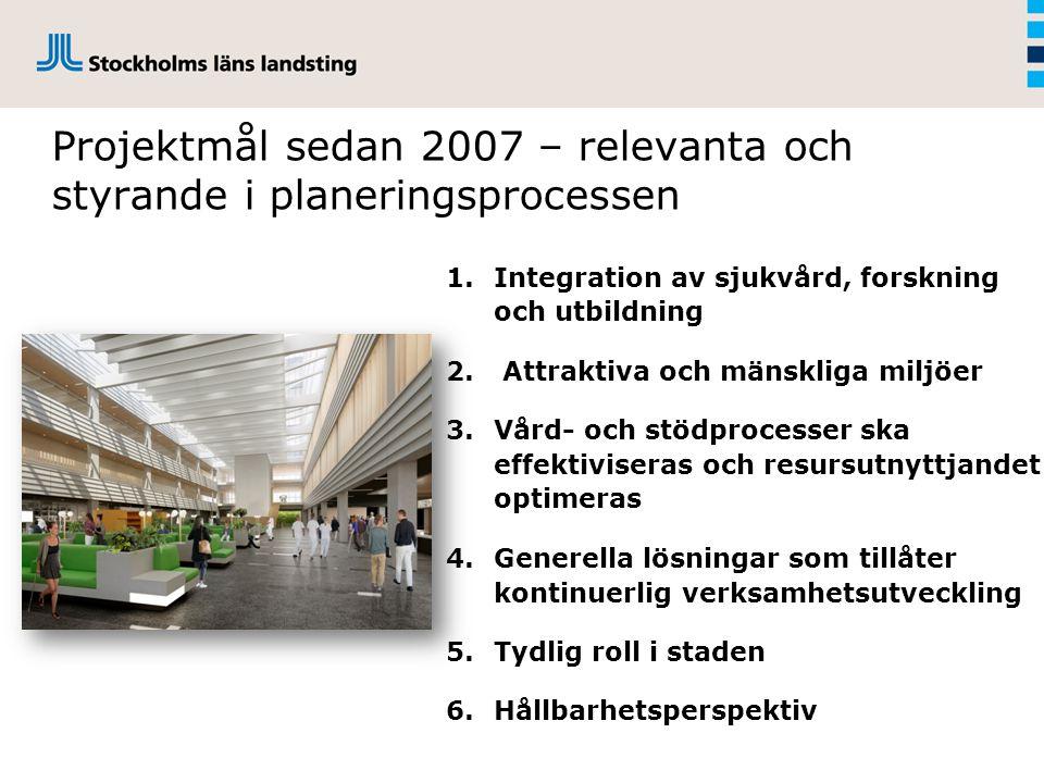 Projektmål sedan 2007 – relevanta och styrande i planeringsprocessen