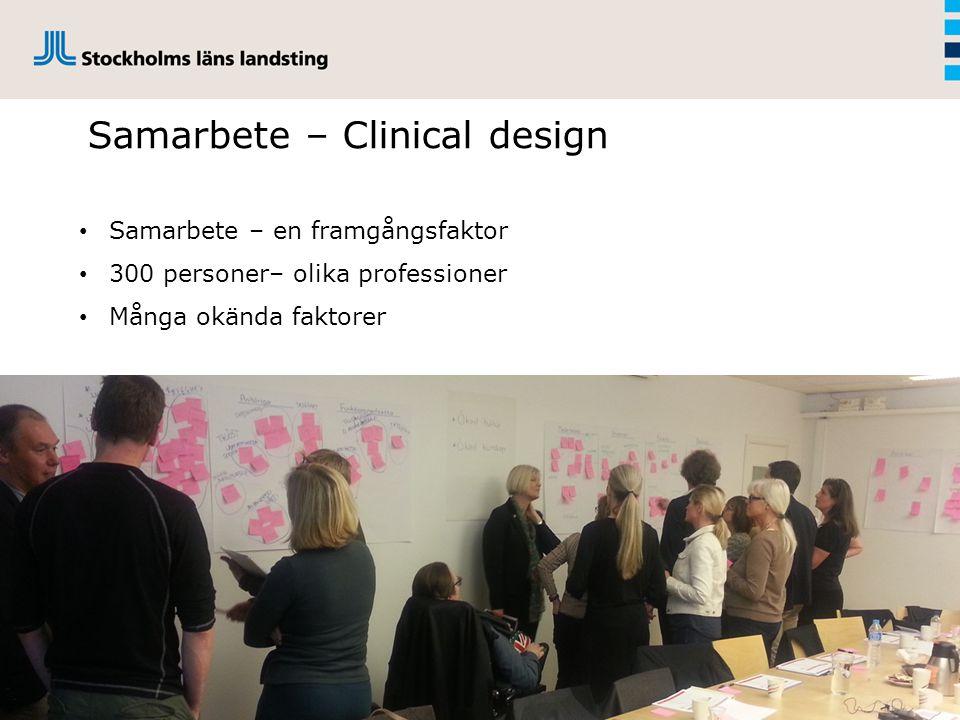 Samarbete – Clinical design