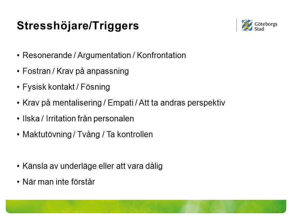 Stresshöjare/Triggers