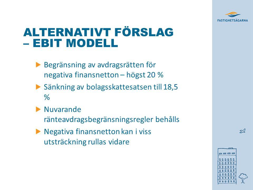 Alternativt förslag – EBIT modell