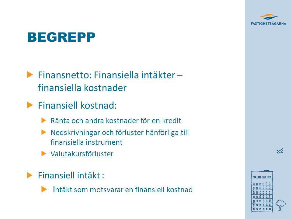 Begrepp Finansnetto: Finansiella intäkter – finansiella kostnader