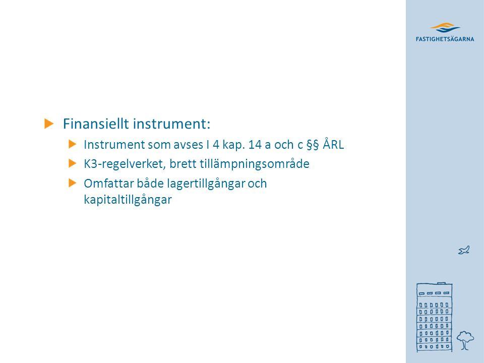 Finansiellt instrument: