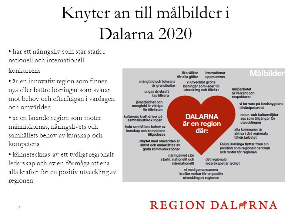 Knyter an till målbilder i Dalarna 2020