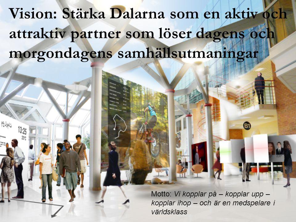 Vision: Stärka Dalarna som en aktiv och attraktiv partner som löser dagens och morgondagens samhällsutmaningar