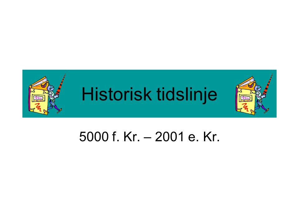 Historisk tidslinje 5000 f. Kr. – 2001 e. Kr.